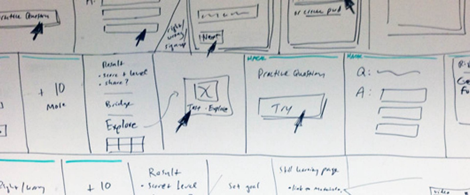 The product design sprint: decide (day 3)