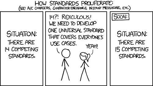 Replace standard with messaging platform