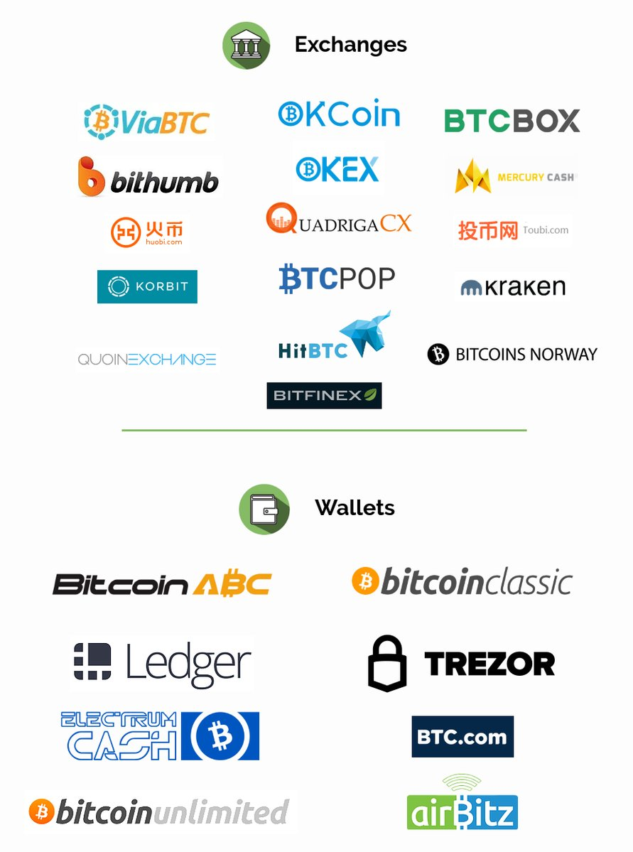Will  Support Bcc