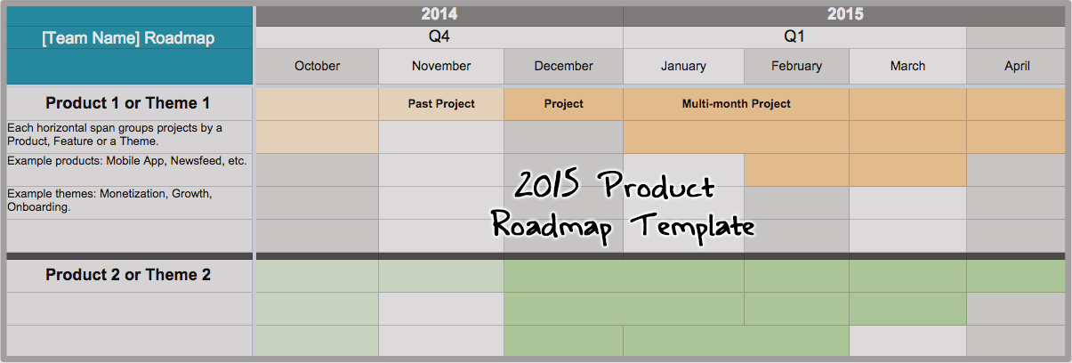 Product Roadmap Template For Iheartpm - Company roadmap template