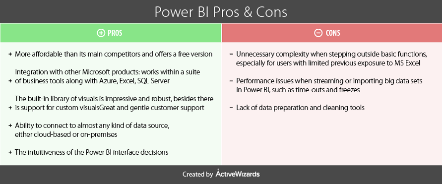 access versus excel pros and cons