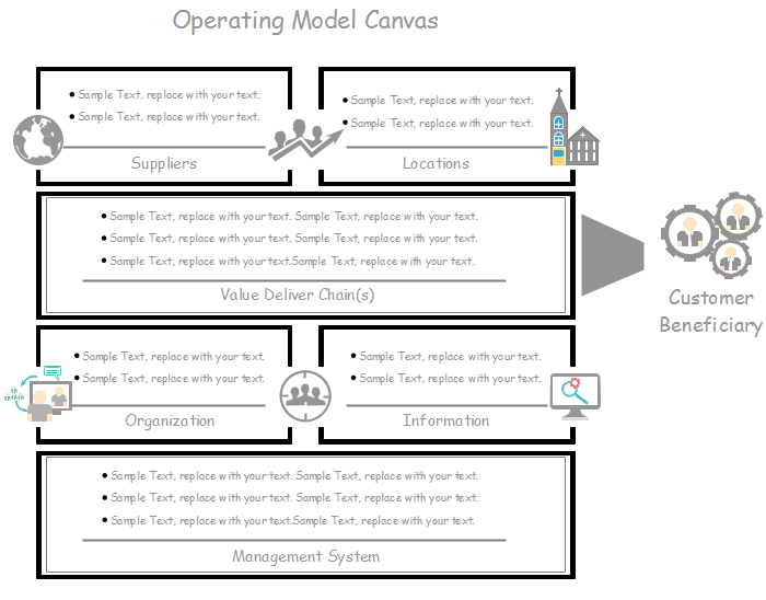 Operating model templates free download olivia camp medium concise operating model canvas template friedricerecipe Gallery