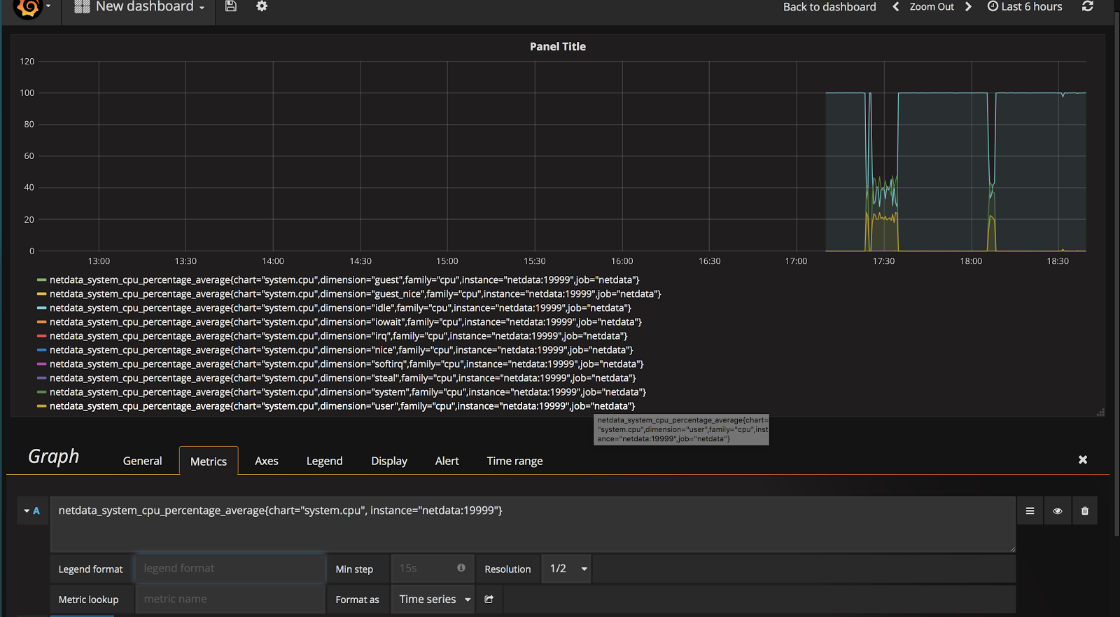 Graphing systems metrics with netdata prometheus and grafana for Consul docker tutorial