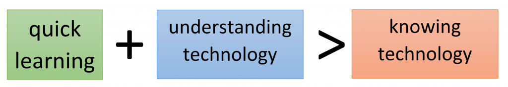 quick learning + understanding technology > knowing technology