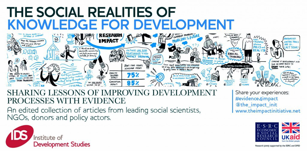 Social Realities of Knowledge for Development_Graphic