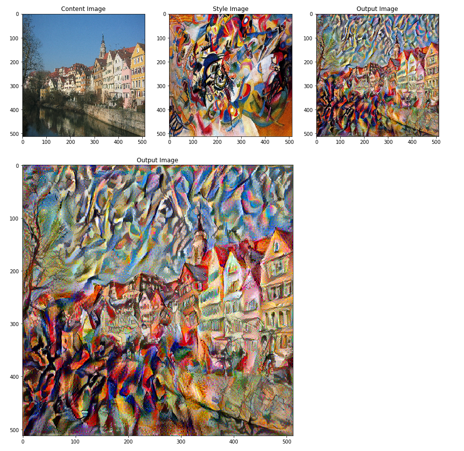 Neural Style Transfer Creating Art With Deep Learning Using Tf