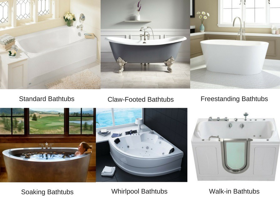best sanitary ware brands in india for bathroom – atul jaiswal – medium