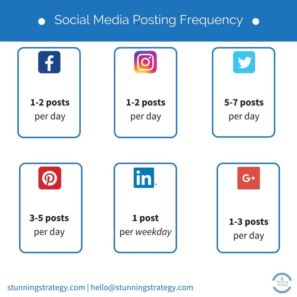 social media best practices frequency of posting