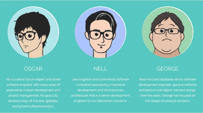 Chatcoin ICO Team