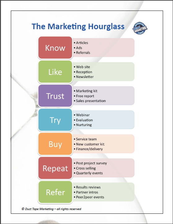 marketing strategies implemented by tesco Marketing strategy of the supermarkets 2  how are marketing strategies applied by supermarkets and  marketing strategy, chapter 10, p245.