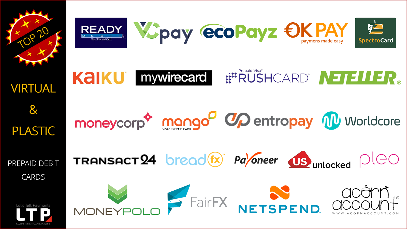 Top 20 virtual and plastic prepaid debit cards for hassle free entropay magicingreecefo Choice Image