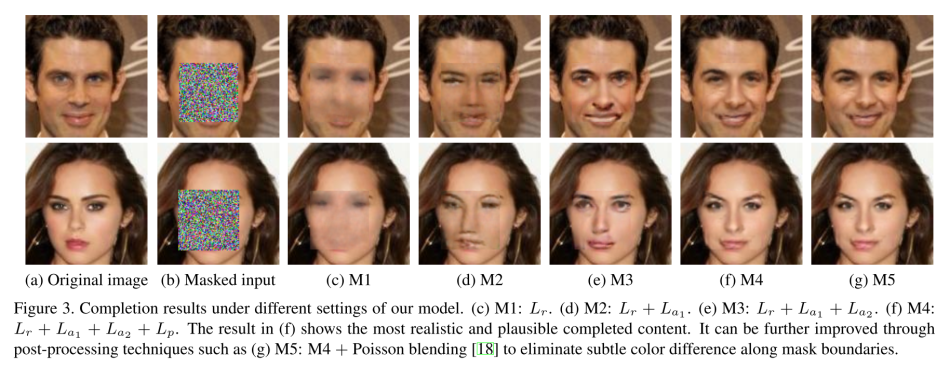 generative face completion syncedreview medium