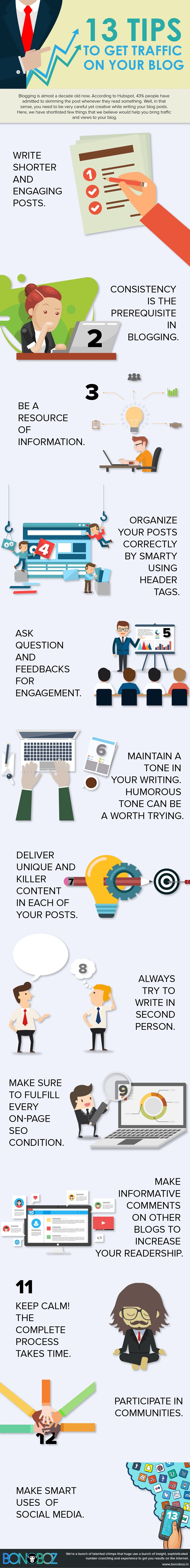 Infographic, SEO Traffic, Tips to Get traffic, How to get traffic