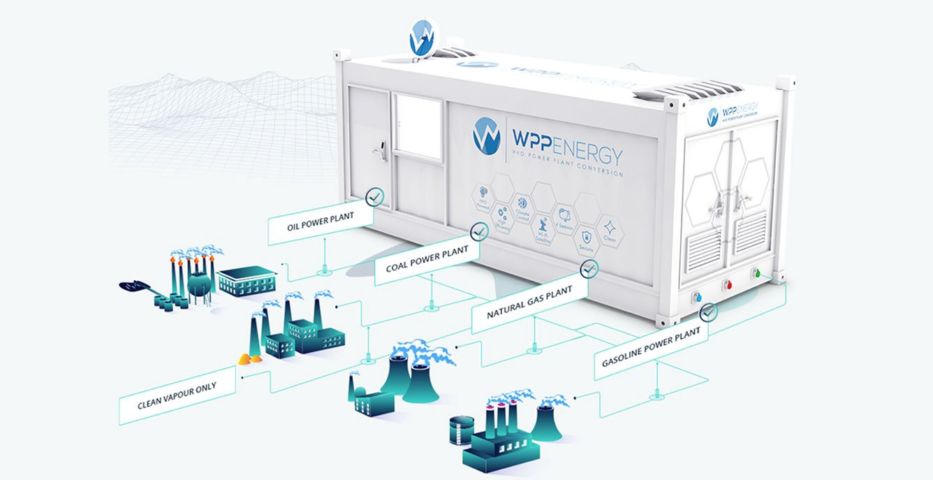 Wpp Green Energy Token Dont Miss It Tymix 12 Medium Oil Power Plant Diagram This Conversion Reduces The Operating Cost Of Plan By Up To 65 Benefiting Producers Creates Cleaner And Cheaper