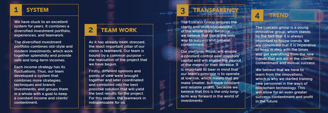 LUXCESS GROUP — First Investment Found with Zero Commission
