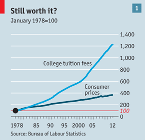 u s universities should lower their tuition 2014-02-13 the guardian - back to  public universities in the us have been forced to make deep cuts in the programmes and services they provide to make  what i propose is this: public higher education should be free at the point.