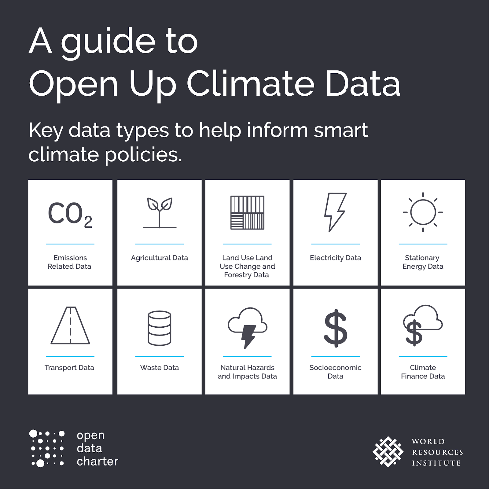 We need open climate data to inform urgent action
