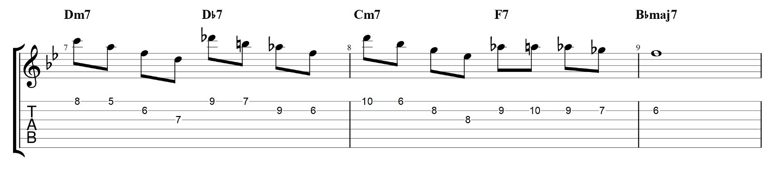 Rhythm Changes How You Use Chord Substitution For New Lines
