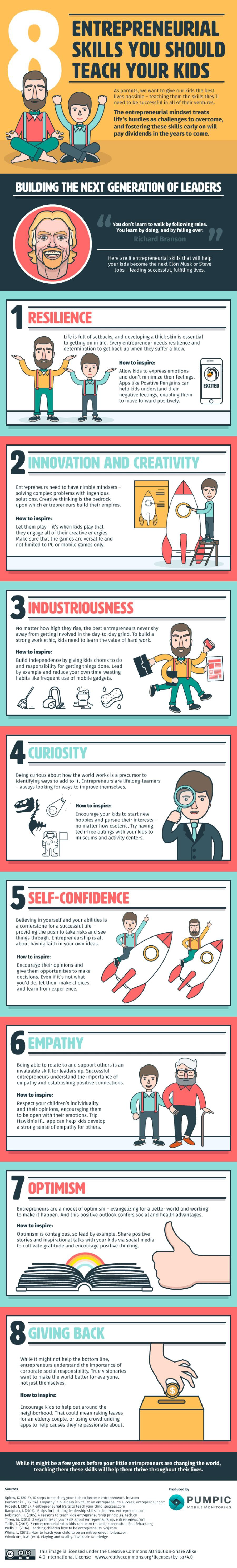 What to learn to make life easier: 8 useful skills