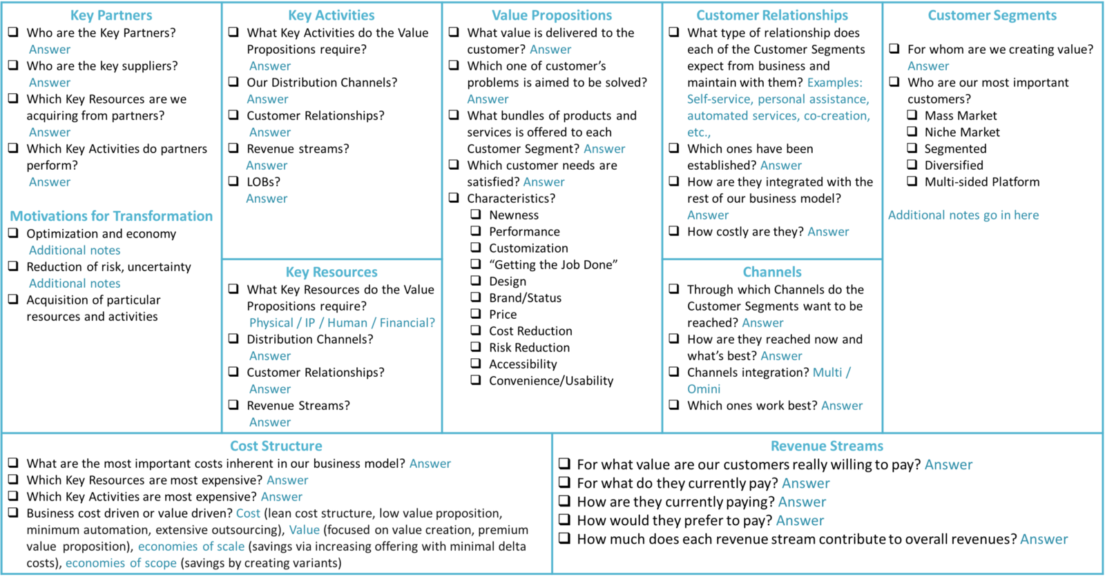 Productizing platform business tools techniques template for developing new or documenting existing business models it is a one pager that aims to describe a firms or products value proposition flashek Image collections