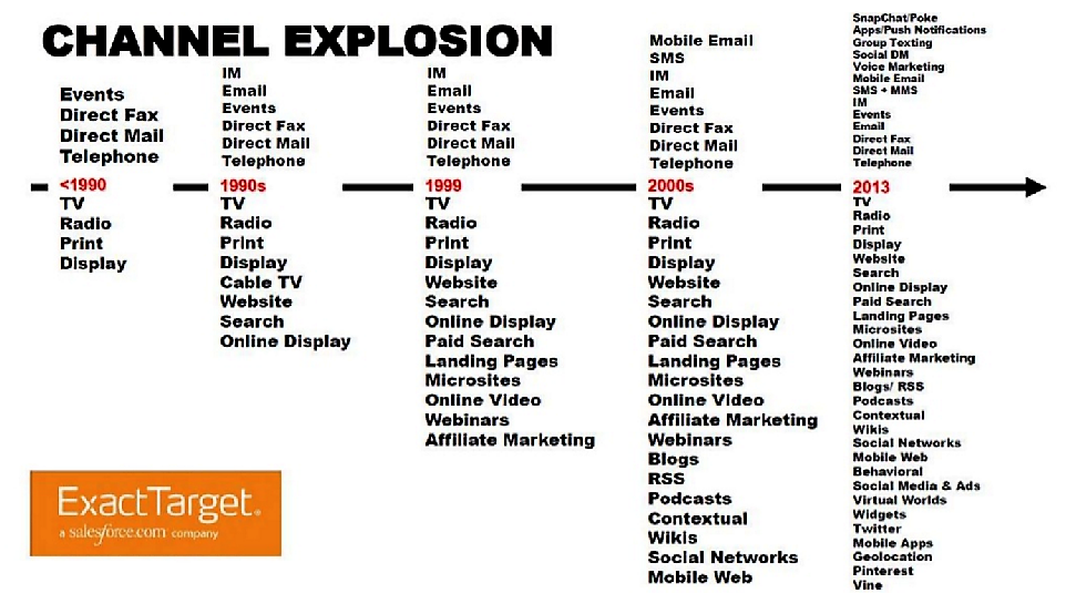 Channel Explosion 1