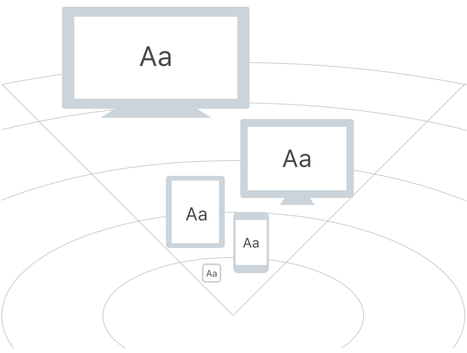 3 things to keep in mind to master Responsive Typography