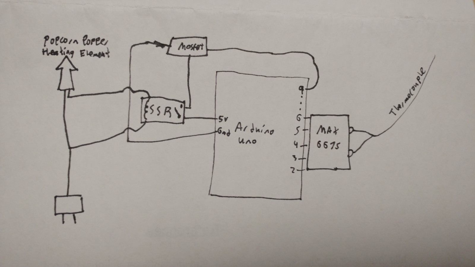 How To Make An Arduino Controlled Coffee Roaster Lukas Grasse Medium