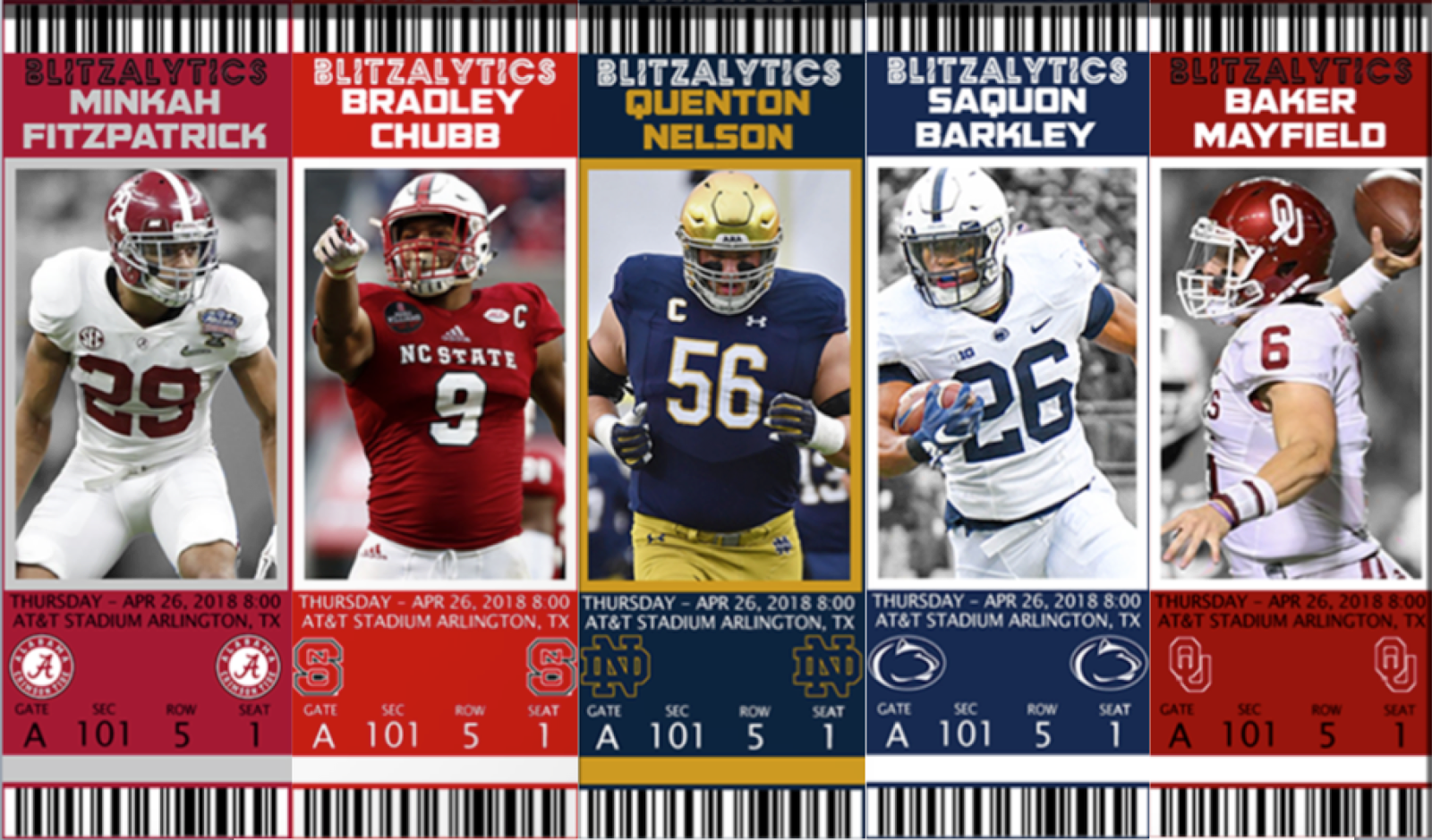 3a83ceeb0 NFL Draft Prospects  Feiner s Rankings By Position – Blitzalytics ...
