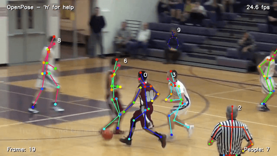 [CVPR 2019] Efficient Online Multi-Person 2D Pose Tracking with Recurrent Spatio-Temporal Affinity…