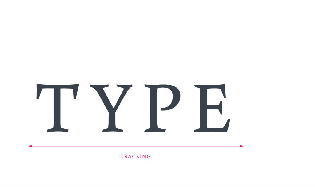 Typography In Ui Guide For Beginners Ux Planet