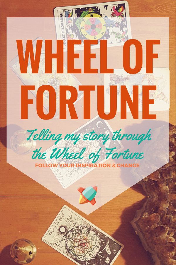 a fictional story on having a fortune told The writer says, i am telling you, and to the best of my ability, what i believe to be true  when a writer comes to a story, whether fiction or nonfiction, they employ many of the same .
