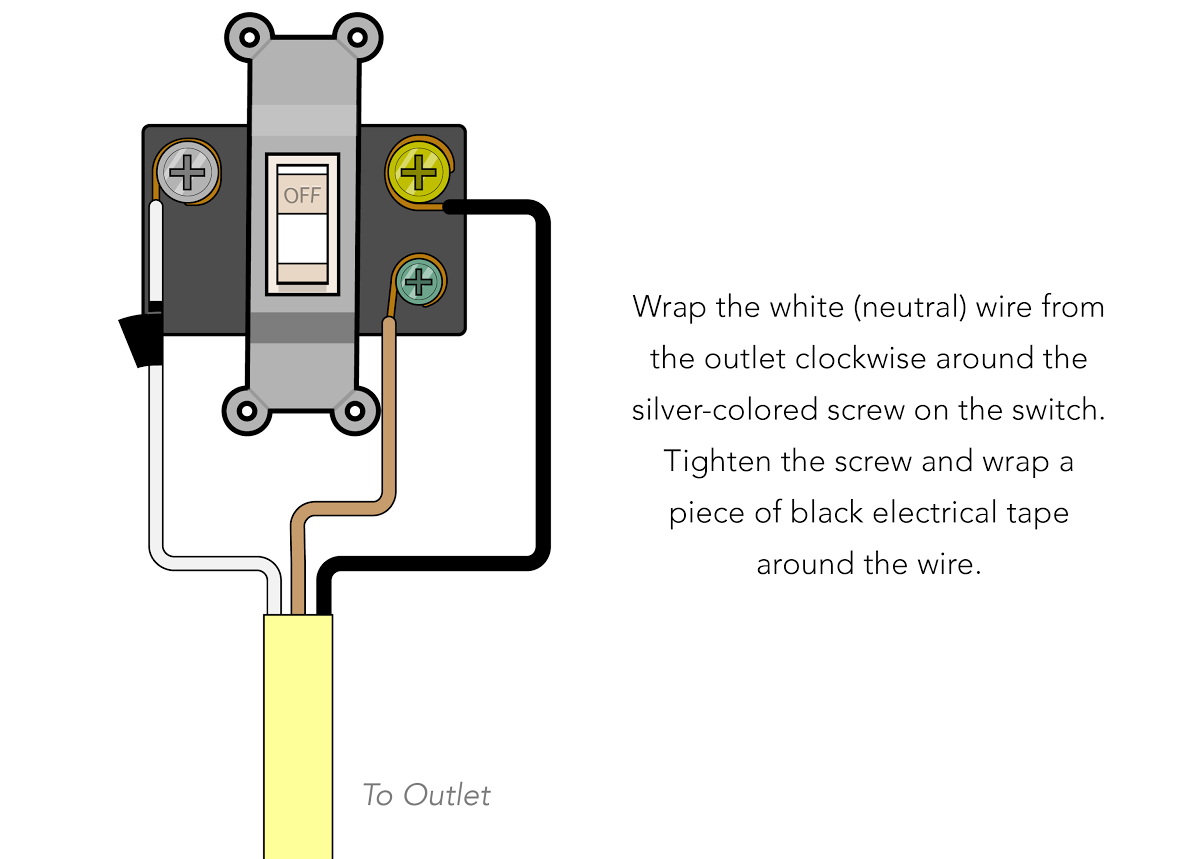 2 Wire And 3 Wiring Switch To Receptacle Light Fixture How A Switched Outlet Rising Barn Medium 8 Finish It Off By Double Checking All The Connections Make Sure They Are Solid No Bare Wires Touching Any Kind Of Metal Arent Supposed