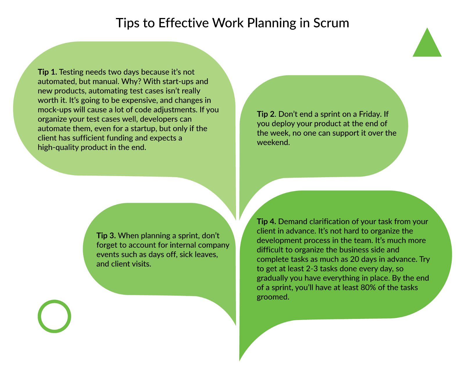 Scrum Project Management: Secrets of Effective Sprint Planning