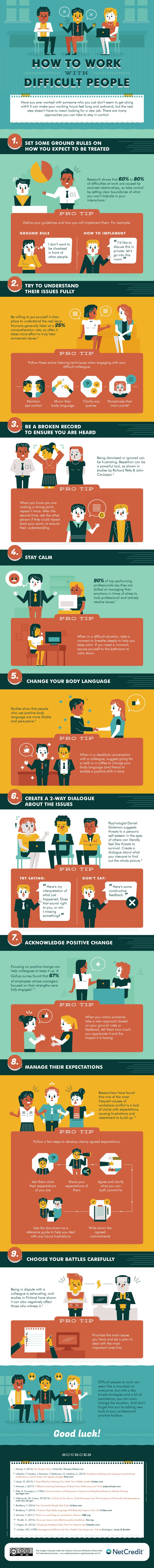How To Talk To A Difficult Work Colleague [Infographic]