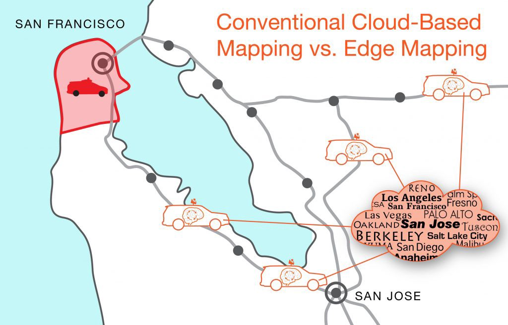 Map-Restricted Mobility Mapping vs. Edge Mapping