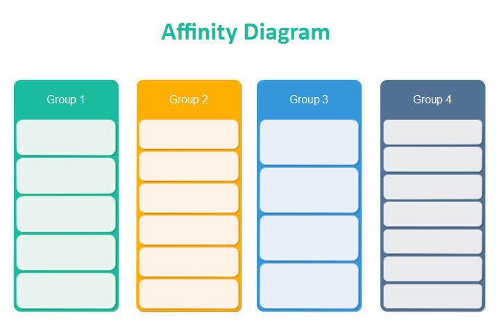 affinity diagram a six sigma tool for prioritizing ideas. Black Bedroom Furniture Sets. Home Design Ideas