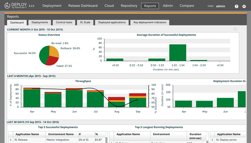 XLD-03-deployment-analytics-and-reports