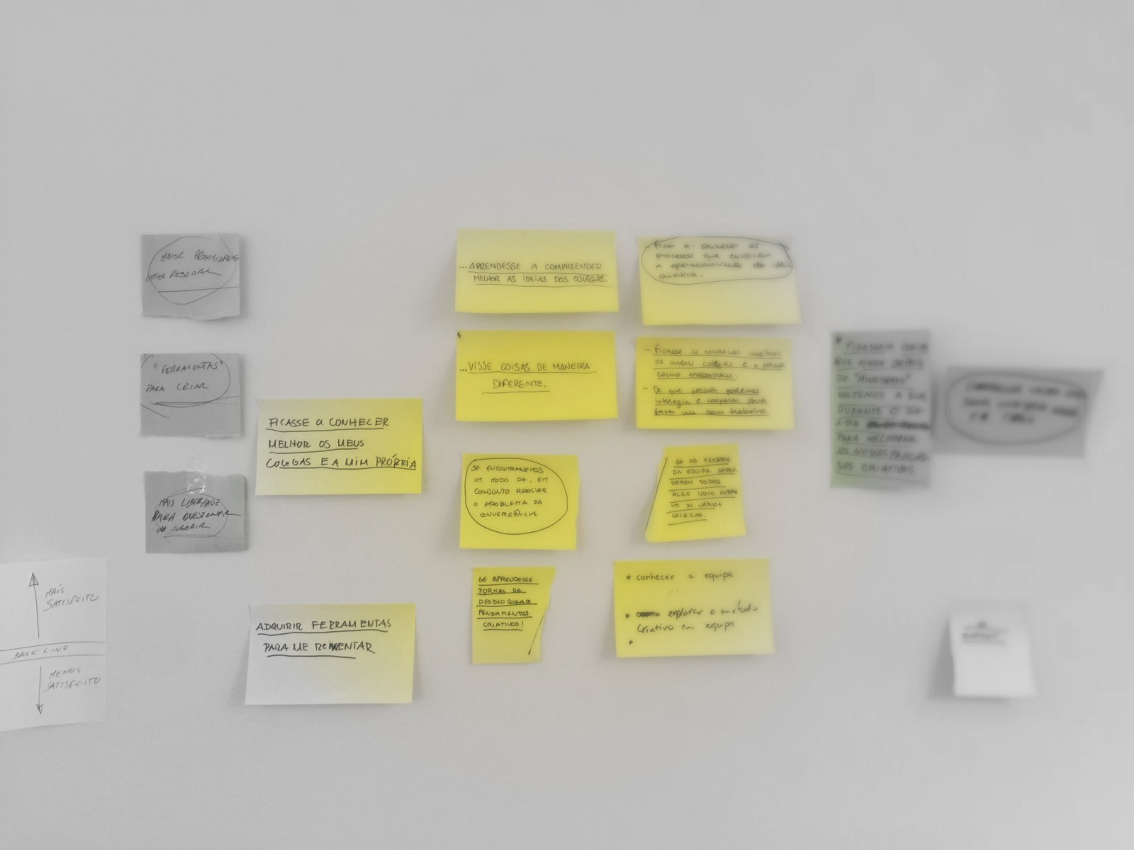 Simple Creativity Techniques You Should Try With Your Team
