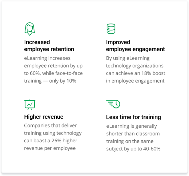 Continuous Learning: How to Maximize Your Human Resources