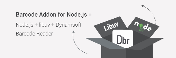 Making Node js Async Function with Libuv Thread Pool