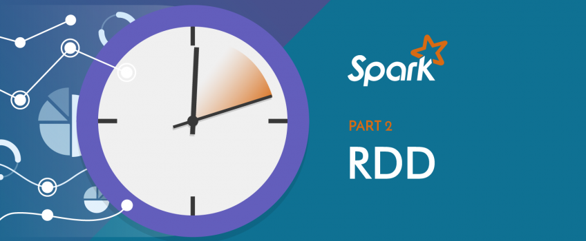 Practical Apache Spark in 10 minutes. Part 2 — RDD