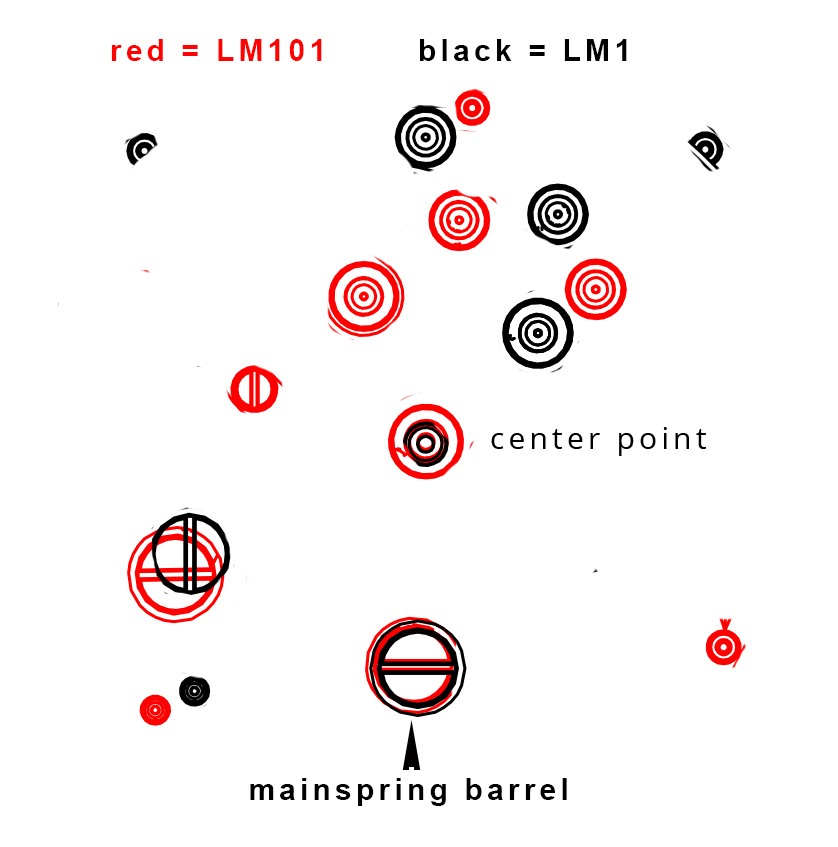 Key points and pinion centers of LM101 (red) and LM1 (black). Key points and pinion centers of LM101 (red) and LM1 (black). Mainspring barrel and center wheel are only common axis