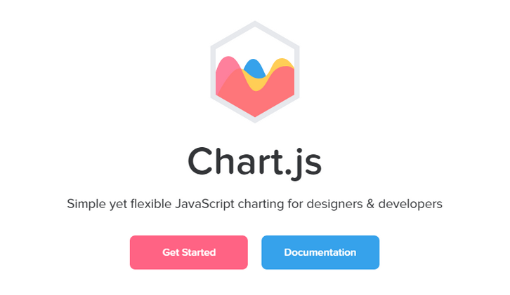 9 best javascript charting libraries hacker noon