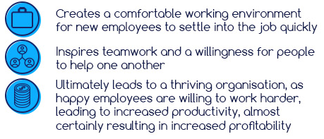 non traditional working hours improve employee morale and increase productivity Here six ways to improve productivity and your overall work environment, so that you can manage to keep great workers for the long-term 1 utilize experienced operations managers.