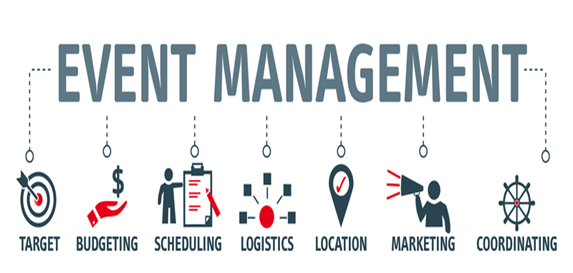 What is Event Planning steps