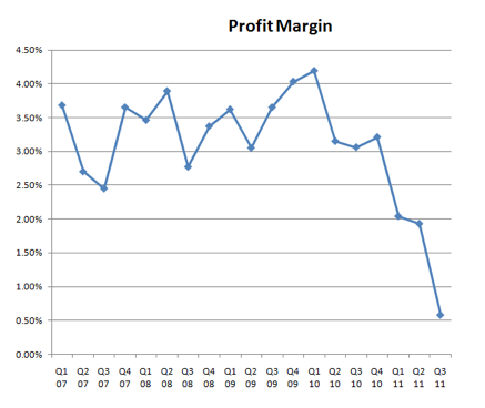 profit margin and high end segment Demystifying profit margins and markups  on the high end, your gross margin should be as much as you can get the factors influencing this are your own production costs, your retailer's margin.