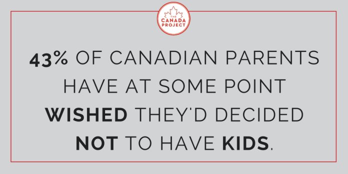 43 percent of canadian parents have at some point wished they'd decided not to have kids