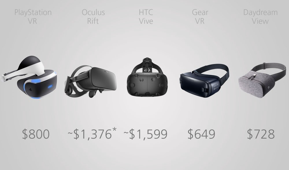 VR helmets price with processing power