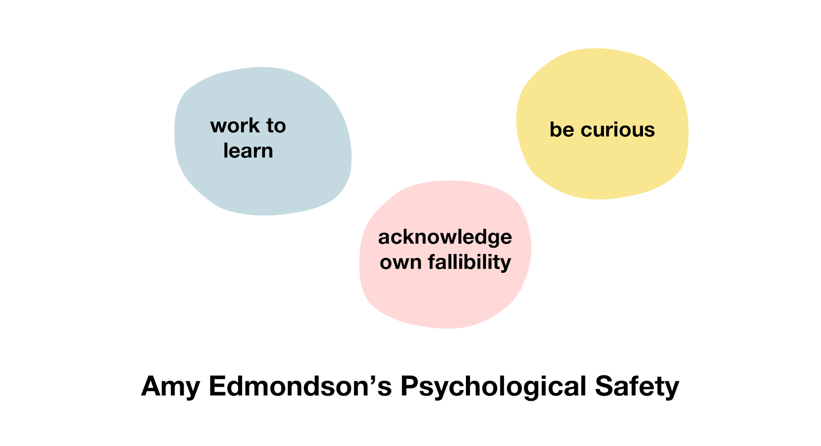 Why Psychological Safety Is Essential For Your Team S Success