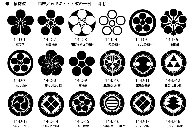 Japanese Family Crest List Of The Lineage Symbols Japanology Medium